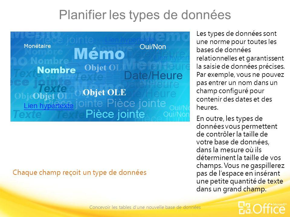 Planifier les types de données Concevoir les tables dune nouvelle base de données Chaque champ reçoit un type de données Les types de données sont une norme pour toutes les bases de données relationnelles et garantissent la saisie de données précises.