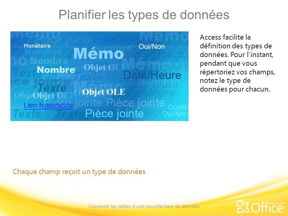 Planifier les types de données Concevoir les tables dune nouvelle base de données Chaque champ reçoit un type de données Access facilite la définition des types de données.