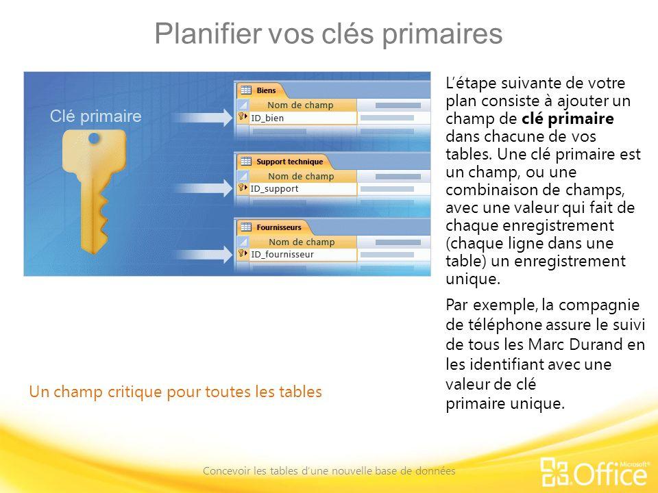 Planifier vos clés primaires Concevoir les tables dune nouvelle base de données Un champ critique pour toutes les tables Létape suivante de votre plan consiste à ajouter un champ de clé primaire dans chacune de vos tables.