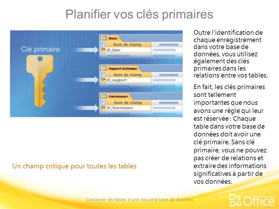 Planifier vos clés primaires Concevoir les tables dune nouvelle base de données Un champ critique pour toutes les tables Outre lidentification de chaque enregistrement dans votre base de données, vous utilisez également des clés primaires dans les relations entre vos tables.