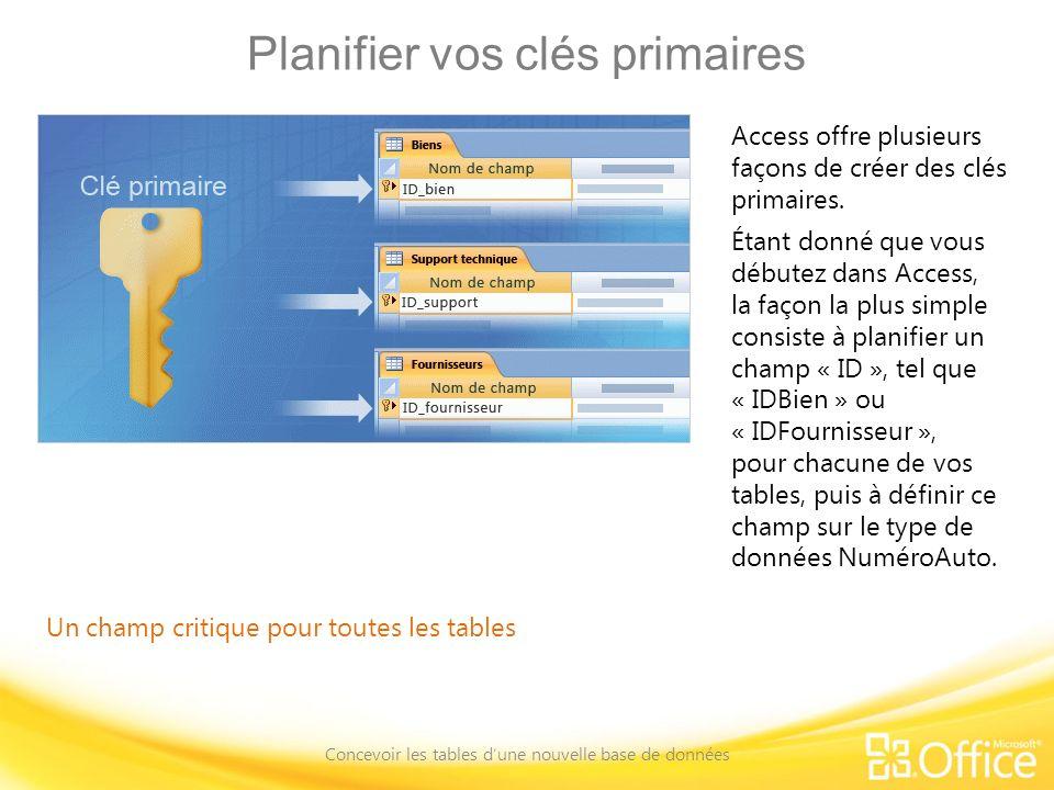 Planifier vos clés primaires Concevoir les tables dune nouvelle base de données Un champ critique pour toutes les tables Access offre plusieurs façons de créer des clés primaires.