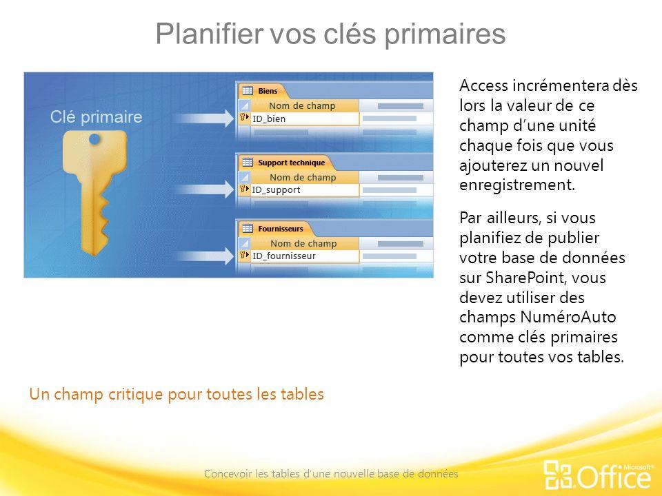 Planifier vos clés primaires Concevoir les tables dune nouvelle base de données Un champ critique pour toutes les tables Access incrémentera dès lors