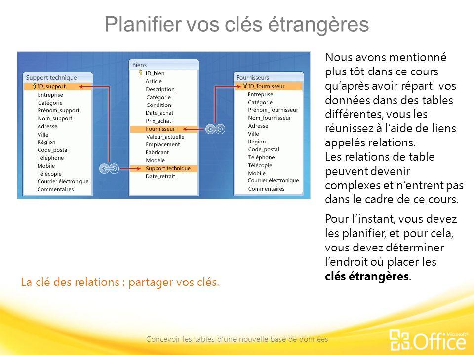 Planifier vos clés étrangères Concevoir les tables dune nouvelle base de données La clé des relations : partager vos clés. Nous avons mentionné plus t