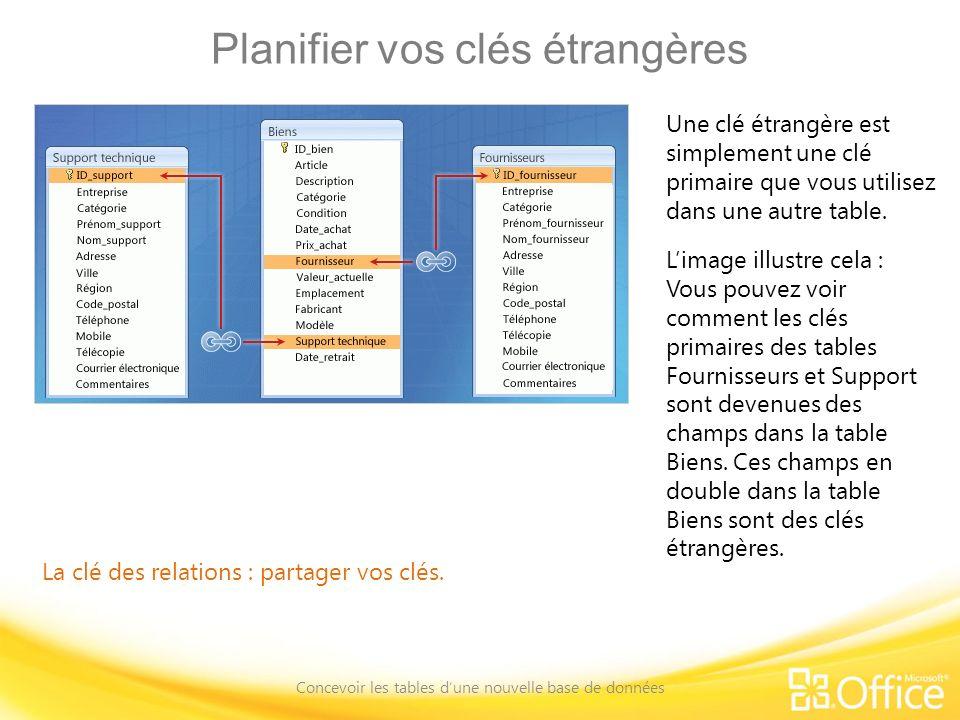 Planifier vos clés étrangères Concevoir les tables dune nouvelle base de données La clé des relations : partager vos clés. Une clé étrangère est simpl