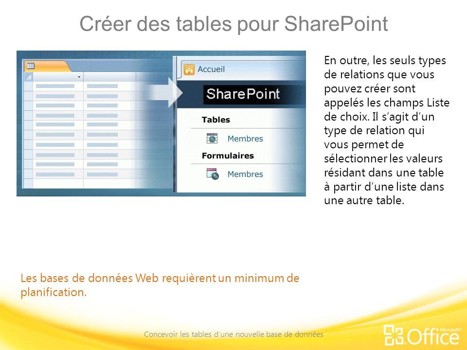 Créer des tables pour SharePoint Concevoir les tables dune nouvelle base de données Les bases de données Web requièrent un minimum de planification. E