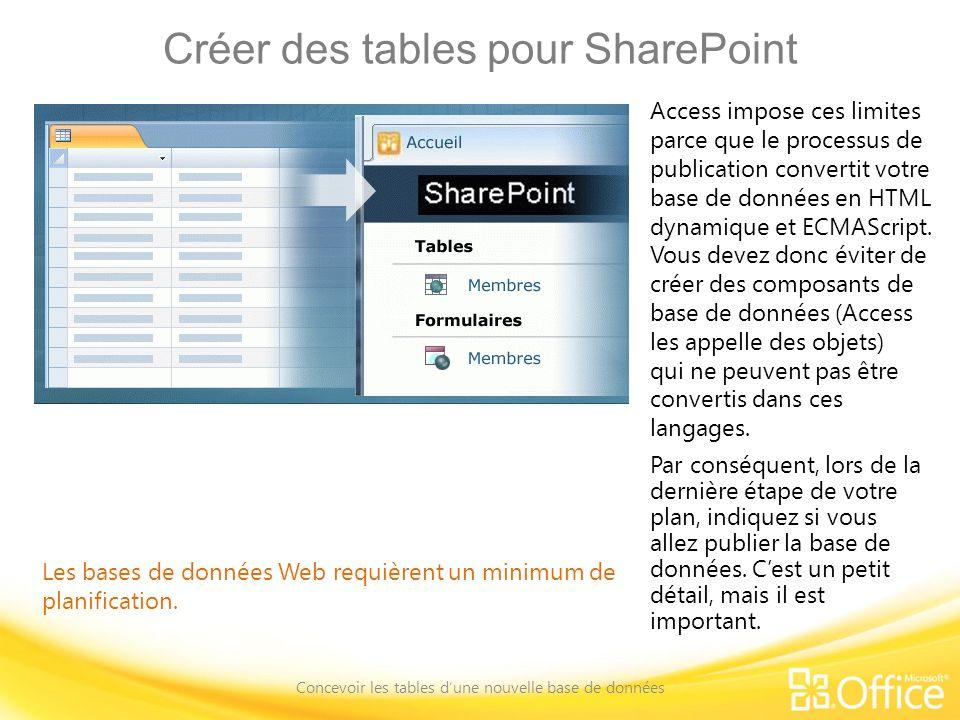 Créer des tables pour SharePoint Concevoir les tables dune nouvelle base de données Les bases de données Web requièrent un minimum de planification. A