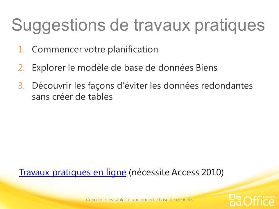 Suggestions de travaux pratiques 1.Commencer votre planification 2.Explorer le modèle de base de données Biens 3.Découvrir les façons déviter les données redondantes sans créer de tables Concevoir les tables dune nouvelle base de données Travaux pratiques en ligneTravaux pratiques en ligne (nécessite Access 2010)
