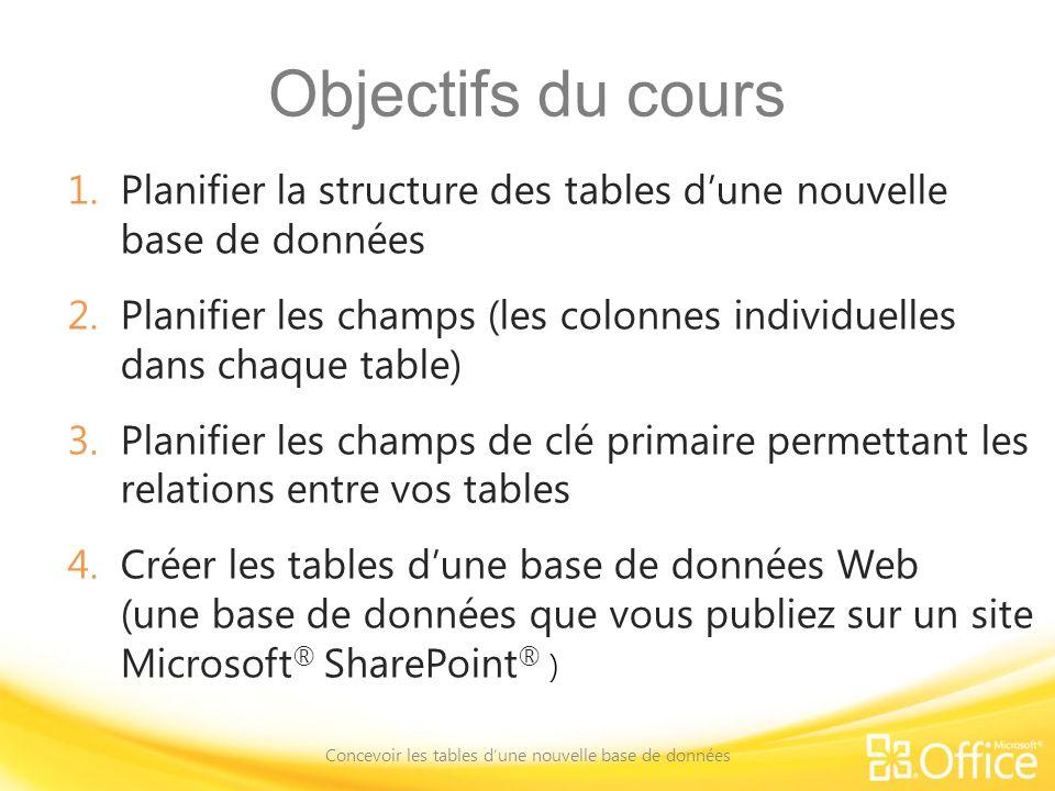 Objectifs du cours 1.Planifier la structure des tables dune nouvelle base de données 2.Planifier les champs (les colonnes individuelles dans chaque ta