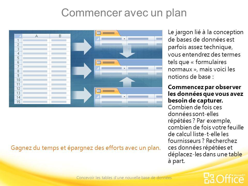 Commencer avec un plan Concevoir les tables dune nouvelle base de données Gagnez du temps et épargnez des efforts avec un plan. Le jargon lié à la con