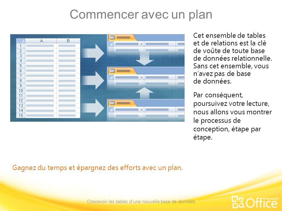 Commencer avec un plan Concevoir les tables dune nouvelle base de données Gagnez du temps et épargnez des efforts avec un plan. Cet ensemble de tables