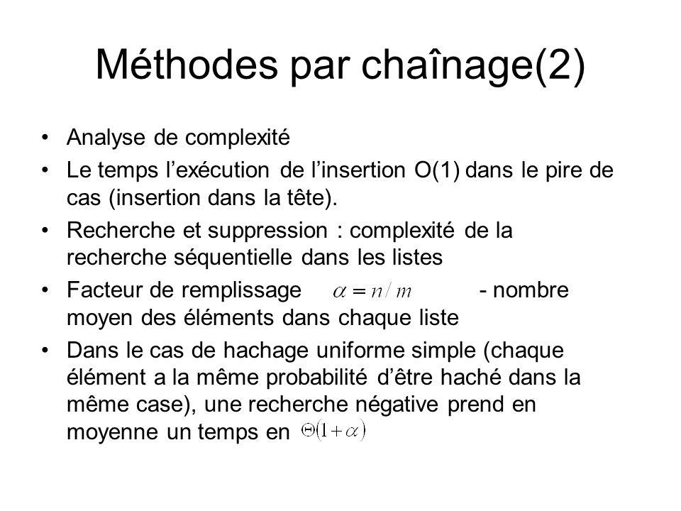 Méthodes par chaînage(2) Analyse de complexité Le temps lexécution de linsertion O(1) dans le pire de cas (insertion dans la tête). Recherche et suppr