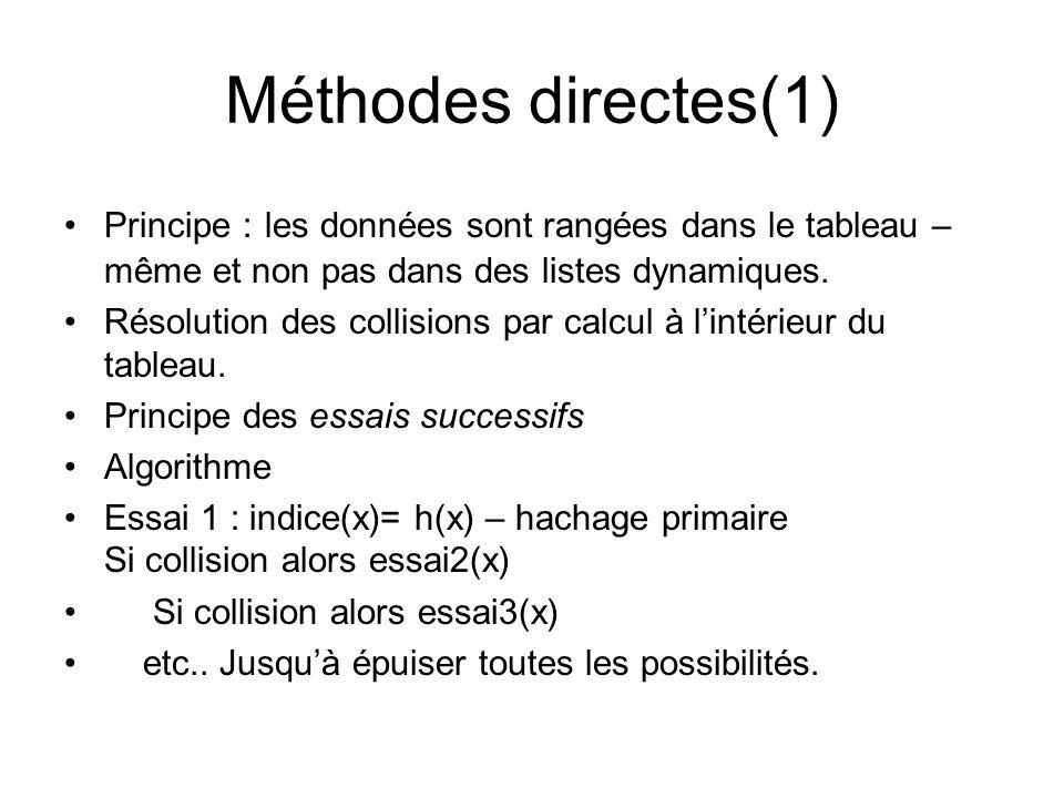 Méthodes directes(1) Principe : les données sont rangées dans le tableau – même et non pas dans des listes dynamiques. Résolution des collisions par c