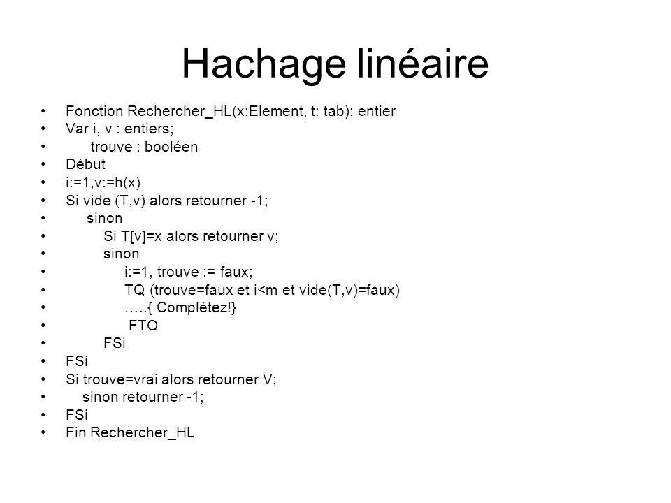 Hachage linéaire Fonction Rechercher_HL(x:Element, t: tab): entier Var i, v : entiers; trouve : booléen Début i:=1,v:=h(x) Si vide (T,v) alors retourn