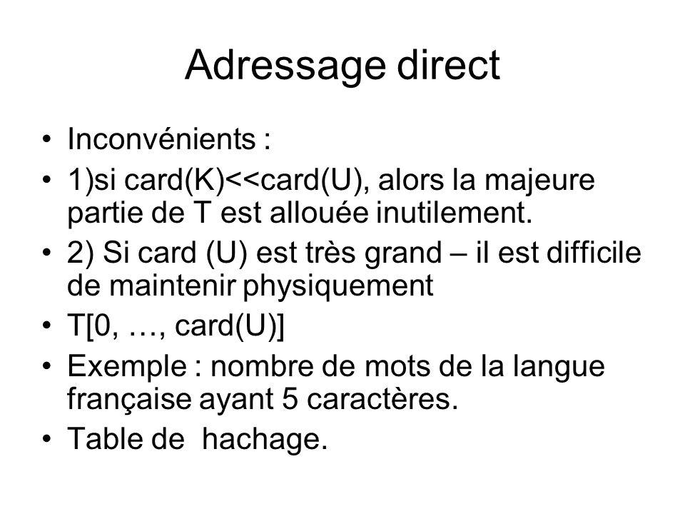 Adressage direct Inconvénients : 1)si card(K)<<card(U), alors la majeure partie de T est allouée inutilement. 2) Si card (U) est très grand – il est d