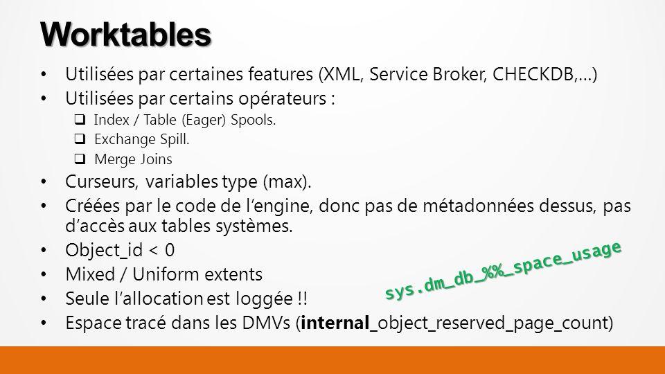 Utilisées par certaines features (XML, Service Broker, CHECKDB,…) Utilisées par certains opérateurs : Index / Table (Eager) Spools.