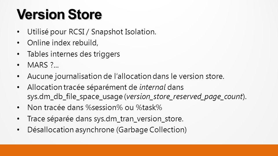 Utilisé pour RCSI / Snapshot Isolation.