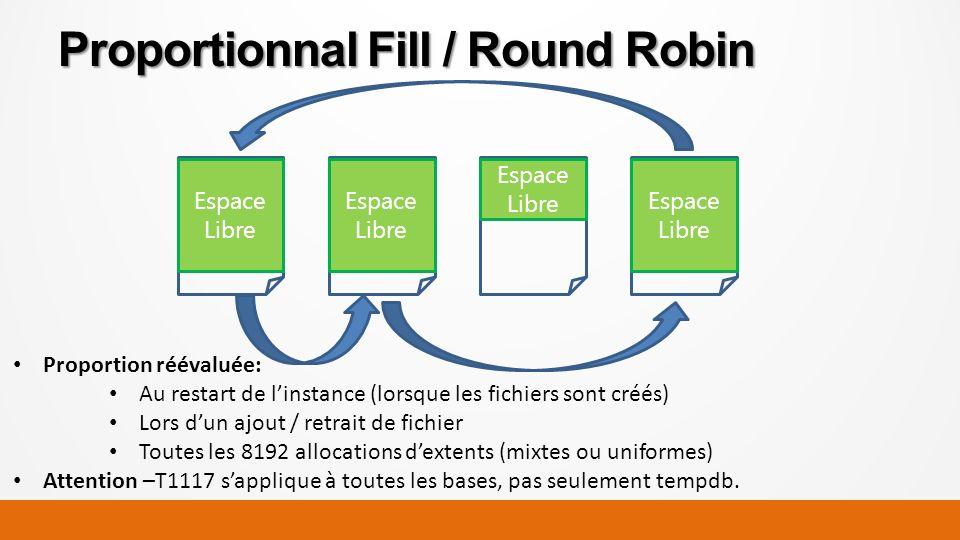 Proportionnal Fill / Round Robin Espace Libre Espace Libre Espace Libre Espace Libre Proportion réévaluée: Au restart de linstance (lorsque les fichiers sont créés) Lors dun ajout / retrait de fichier Toutes les 8192 allocations dextents (mixtes ou uniformes) Attention –T1117 sapplique à toutes les bases, pas seulement tempdb.