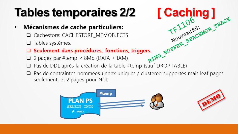 PLAN PS SELECT INTO #temp … Mécanismes de cache particuliers: Cachestore: CACHESTORE_MEMOBJECTS Tables systèmes.