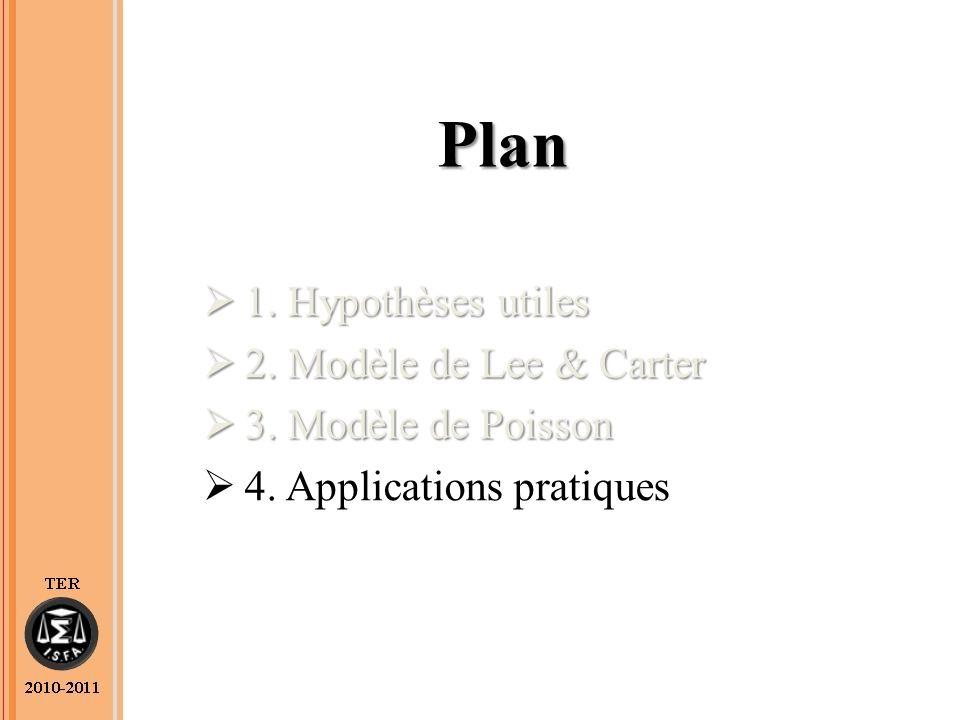 Plan 1.Hypothèses utiles 1. Hypothèses utiles 2. Modèle de Lee & Carter 2.