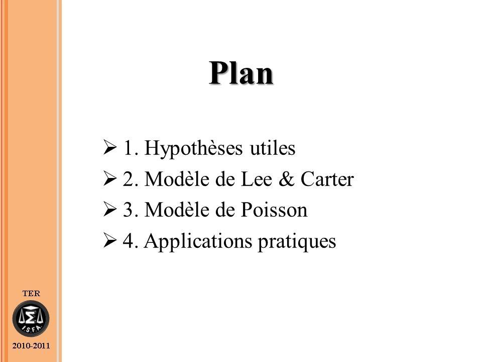 Plan 1. Hypothèses utiles 2. Modèle de Lee & Carter 3. Modèle de Poisson 4. Applications pratiques