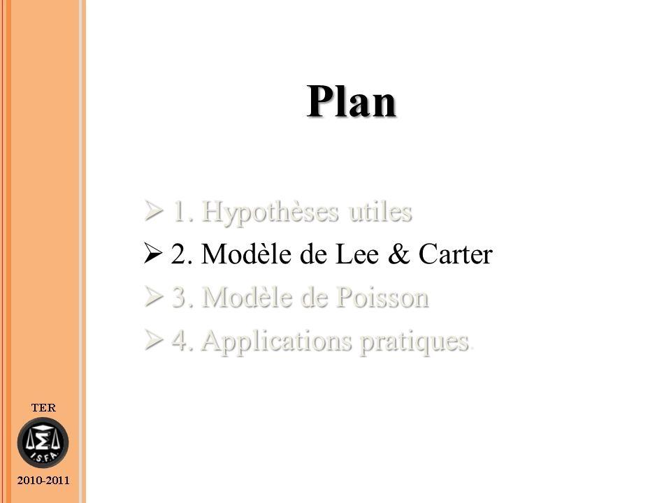 Plan 1.Hypothèses utiles 1. Hypothèses utiles 2. Modèle de Lee & Carter 3.