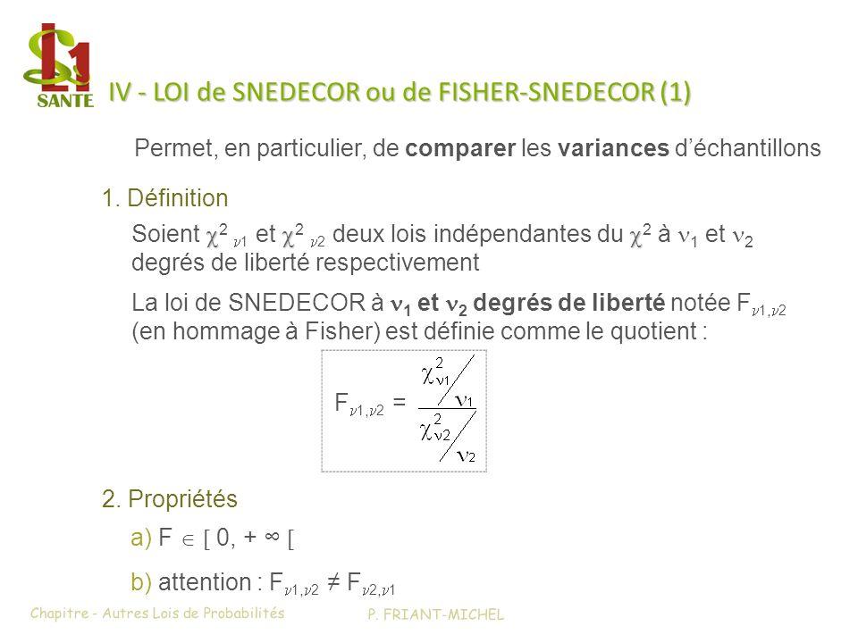 Permet, en particulier, de comparer les variances déchantillons 1. Définition Soient 2 1 et 2 2 deux lois indépendantes du 2 à 1 et 2 degrés de libert