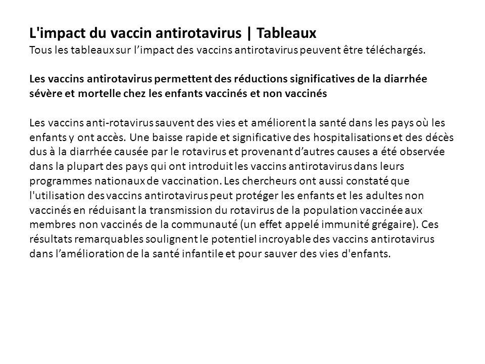 L impact du vaccin antirotavirus | Tableaux Tous les tableaux sur limpact des vaccins antirotavirus peuvent être téléchargés.