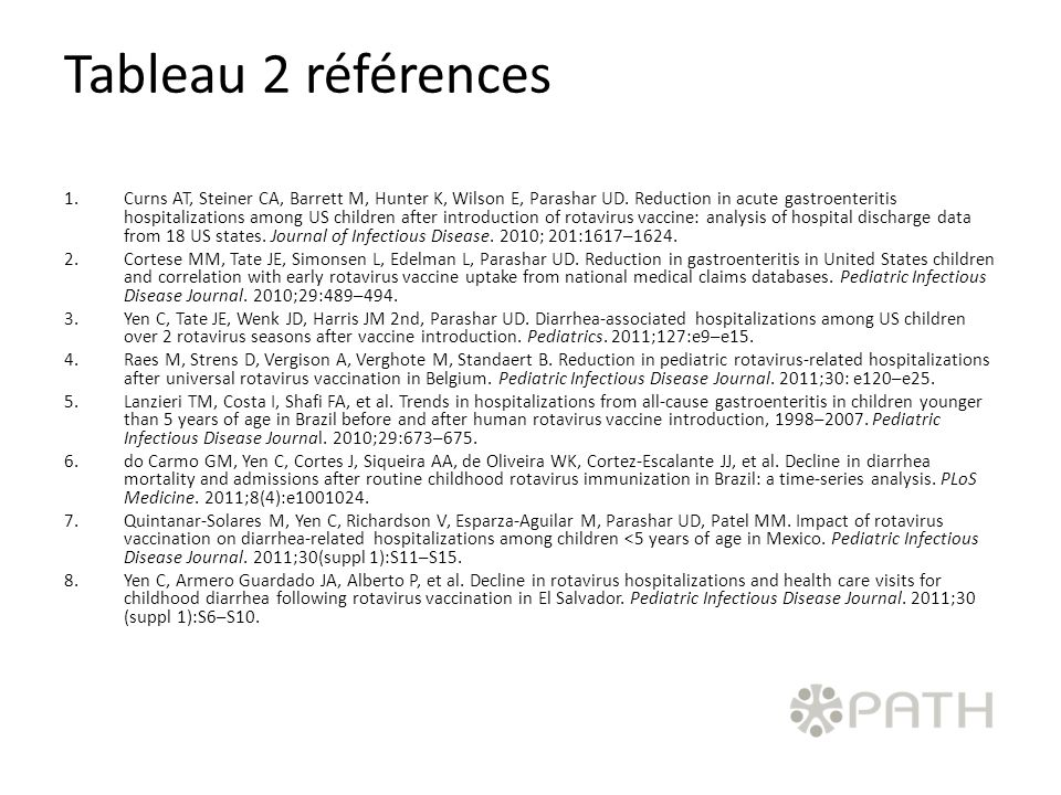 Tableau 2 références 1.Curns AT, Steiner CA, Barrett M, Hunter K, Wilson E, Parashar UD.
