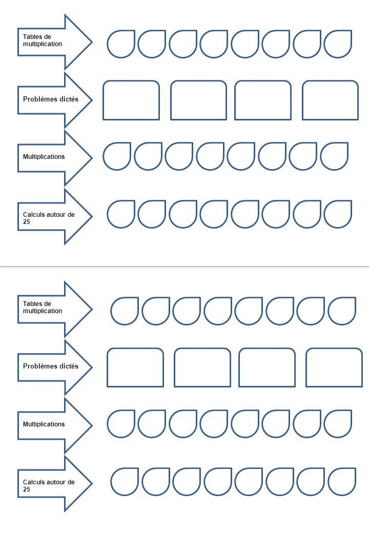 Tables de multiplication Problèmes dictés Multiplications Calculs autour de 25 Tables de multiplication Problèmes dictés Multiplications Calculs autou