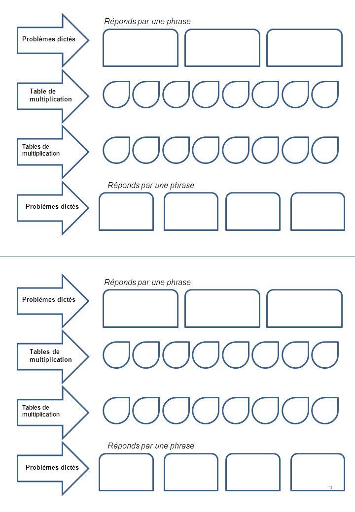 Problèmes dictés Tables de multiplication Problèmes dictés Réponds par une phrase Table de multiplication Problèmes dictés Réponds par une phrase Tabl