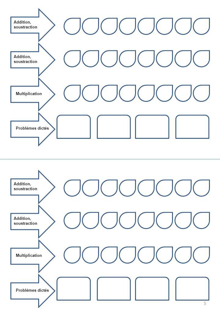 Addition, soustraction Problèmes dictés Multiplication 5 Addition, soustraction Problèmes dictés Multiplication