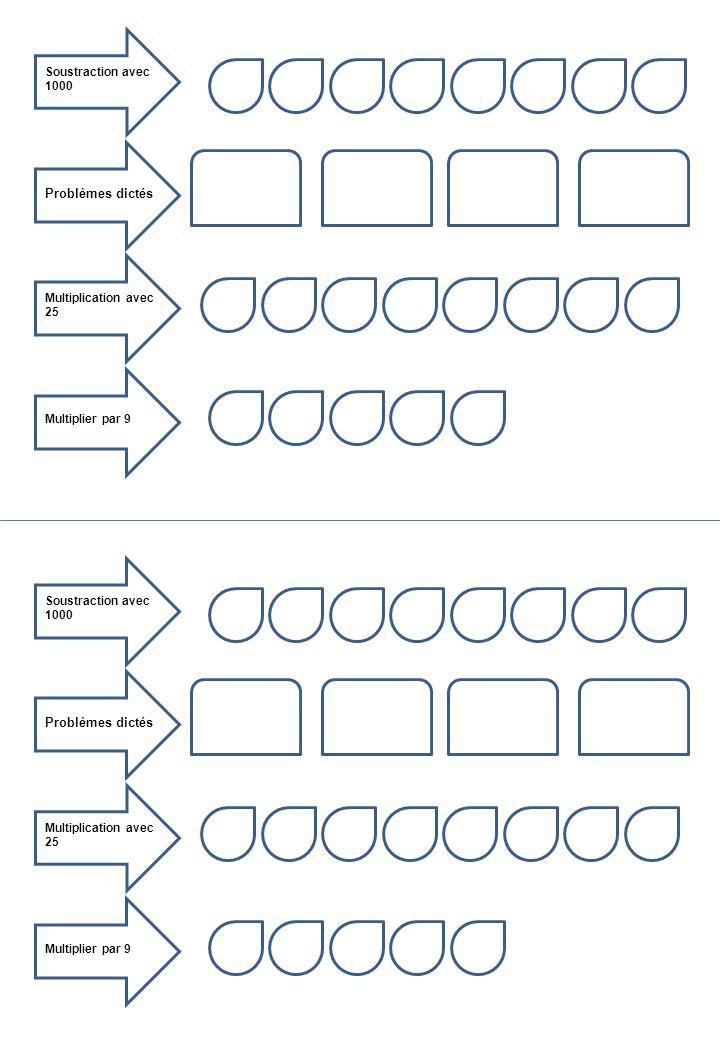 Soustraction avec 1000 Problèmes dictés Multiplication avec 25 Multiplier par 9 Soustraction avec 1000 Problèmes dictés Multiplication avec 25 Multipl