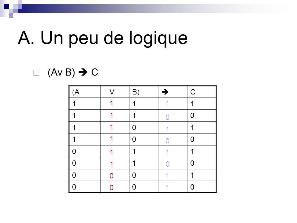 A. Un peu de logique (Av B) C (A VB) C 111 110 101 100 011 010 001 000 1 1 1 1 1 1 0 0 1 0 0 1 1 1 1 0
