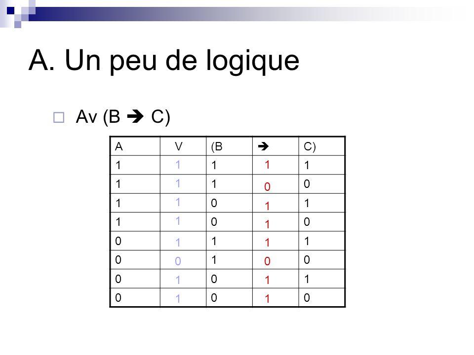 A. Un peu de logique Av (B C) A V(B C) 111 110 101 100 011 010 001 000 1 1 1 1 1 0 1 1 1 0 1 1 1 1 1 0