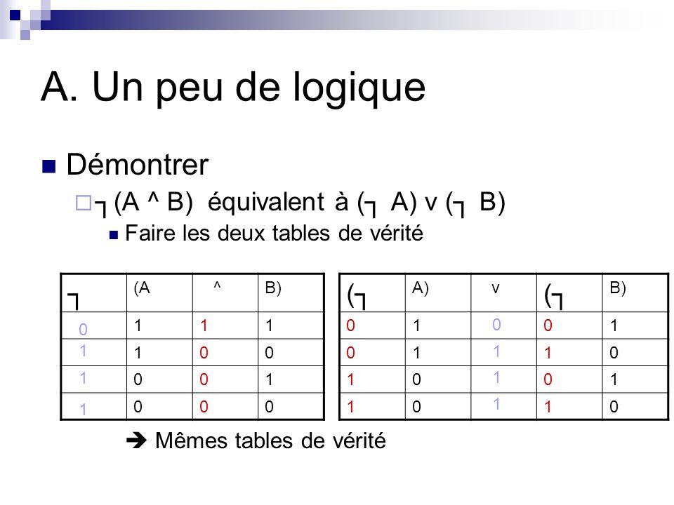 A. Un peu de logique Démontrer (A ^ B) équivalent à ( A) v ( B) Faire les deux tables de vérité Mêmes tables de vérité (A ^B) 111 100 001 000 0 1 1 1