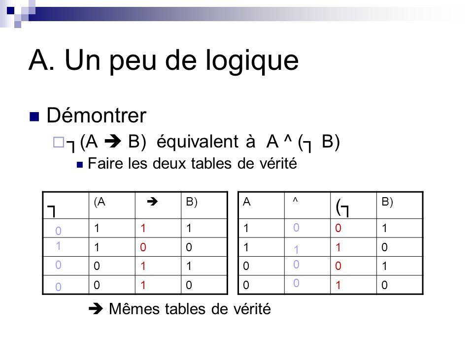 A. Un peu de logique Démontrer (A B) équivalent à A ^ ( B) Faire les deux tables de vérité Mêmes tables de vérité (A B) 111 100 011 010 0 1 0 0 A ^ (