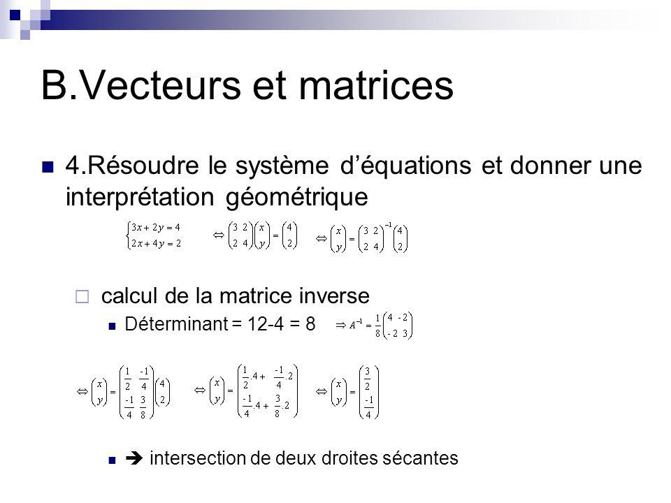 B.Vecteurs et matrices 4.Résoudre le système déquations et donner une interprétation géométrique calcul de la matrice inverse Déterminant = 12-4 = 8 i