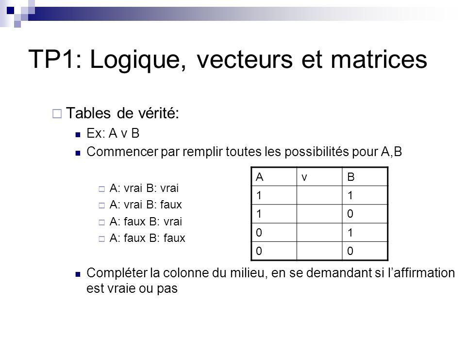 TP1: Logique, vecteurs et matrices Tables de vérité: Ex: A v B Commencer par remplir toutes les possibilités pour A,B A: vrai B: vrai A: vrai B: faux