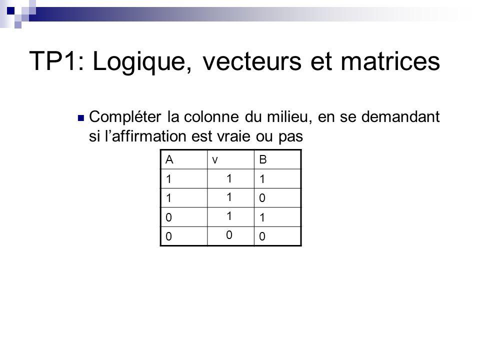 TP1: Logique, vecteurs et matrices Additions et soustractions de matrices Multiplications de matrices