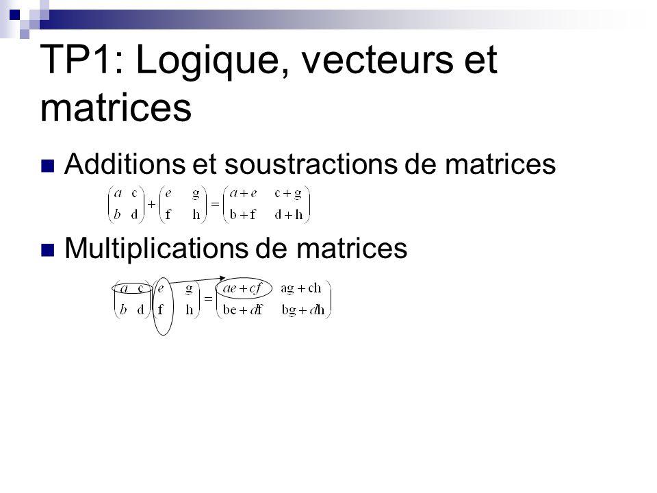 B.Vecteurs et matrices Inverse de E Matrice non inversible car déterminant nul