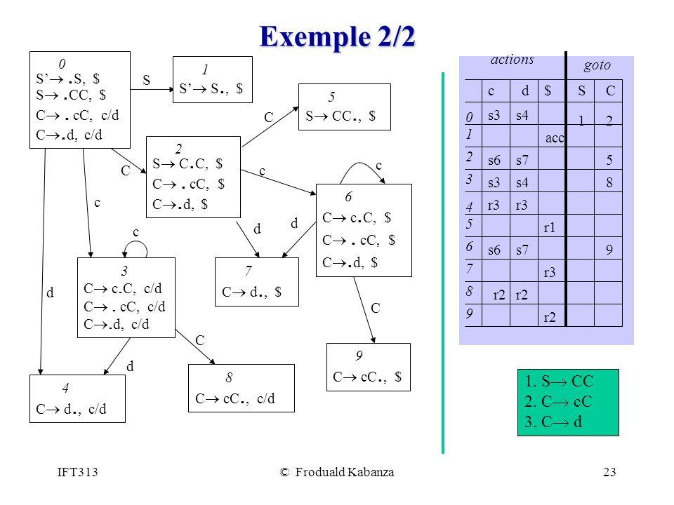 IFT313© Froduald Kabanza23 Exemple 2/2 d$SC s3s3 c 0 1 2 4 3 7 5 9 8 6 2 actions goto r3 r1r1 s6s6 s6 acc r3 s7s7 r2 s4s4 1 s75 s3s48 9 r2 0 S.