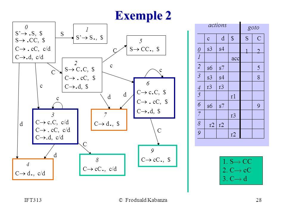 IFT313© Froduald Kabanza28 Exemple 2 d$SC s3s3 c 0 1 2 4 3 7 5 9 8 6 2 actions goto r3 r1r1 s6s6 s6 acc r3 s7s7 r2 s4s4 1 s75 s3s48 9 r2 0 S.