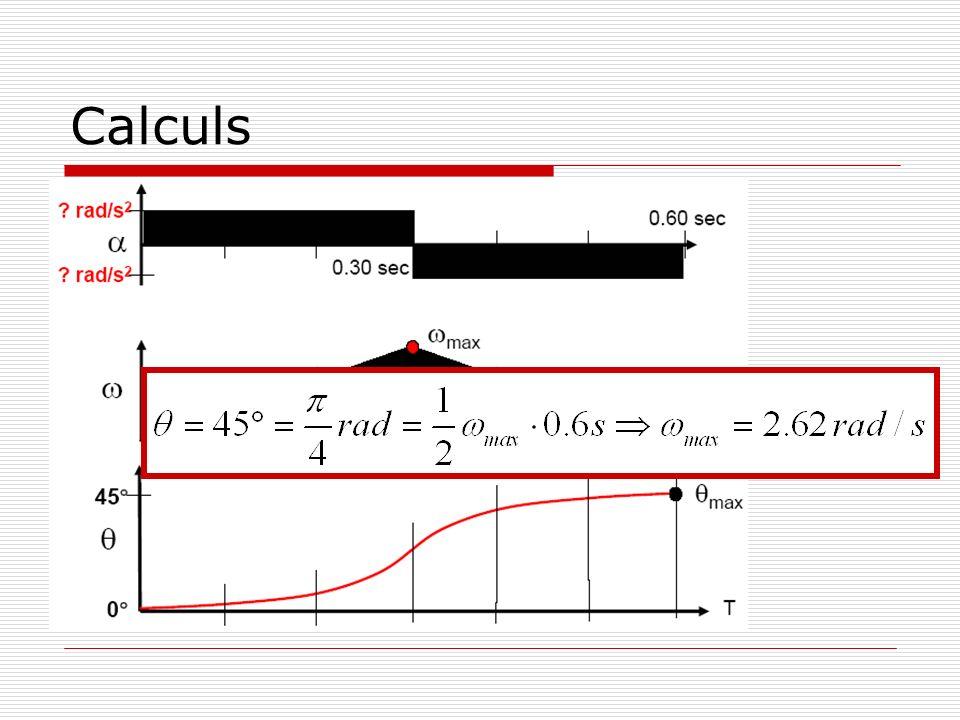 Calculs Profils: