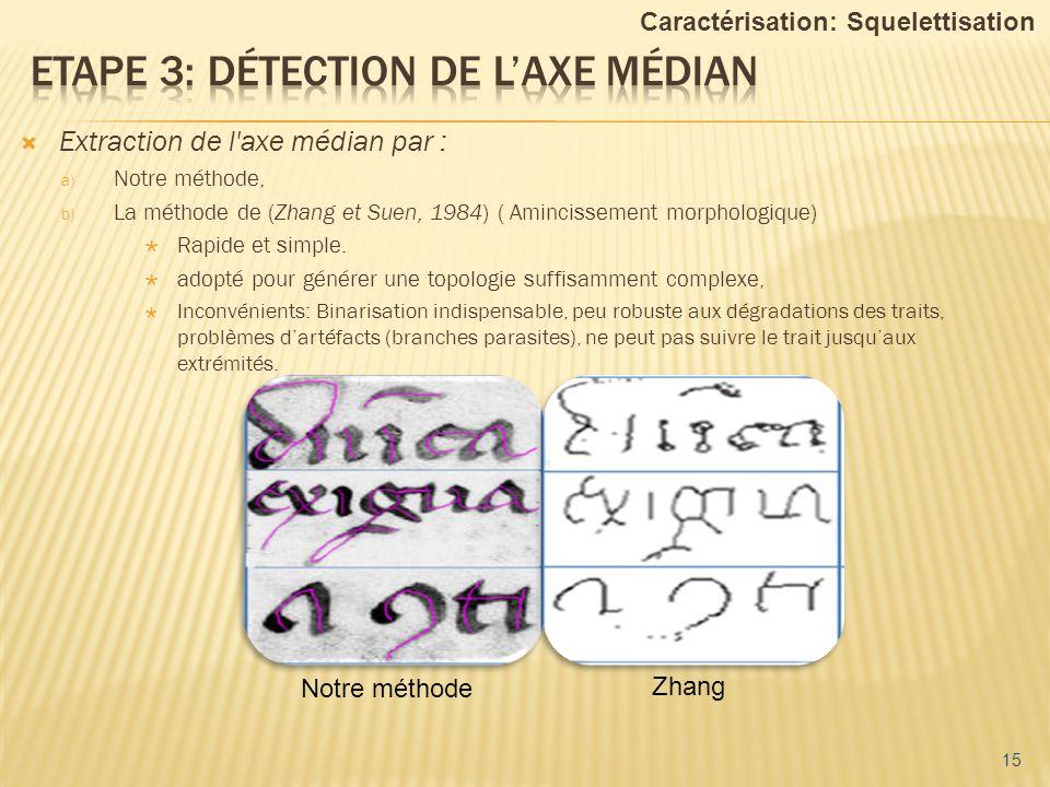 Extraction de l'axe médian par : a) Notre méthode, b) La méthode de (Zhang et Suen, 1984) ( Amincissement morphologique) Rapide et simple. adopté pour