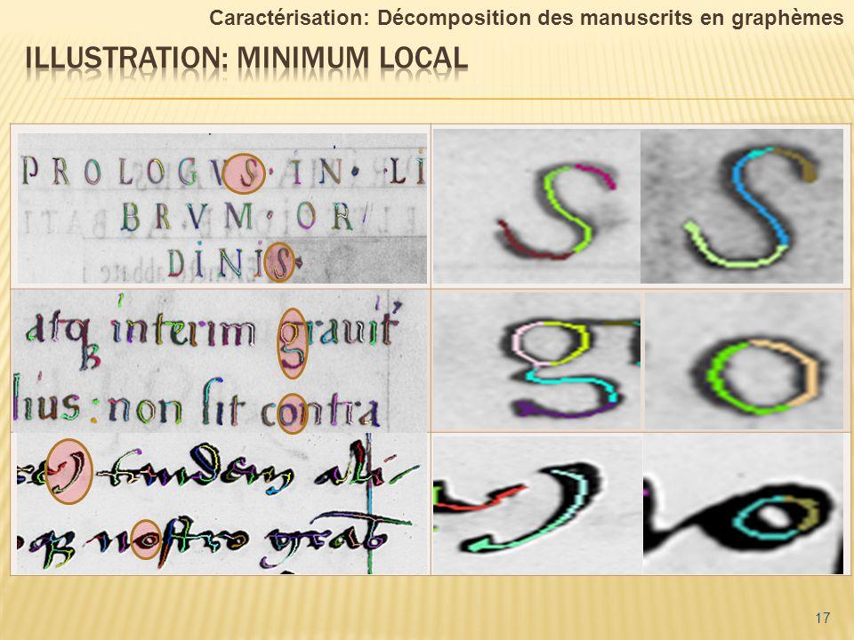 17 Caractérisation: Décomposition des manuscrits en graphèmes