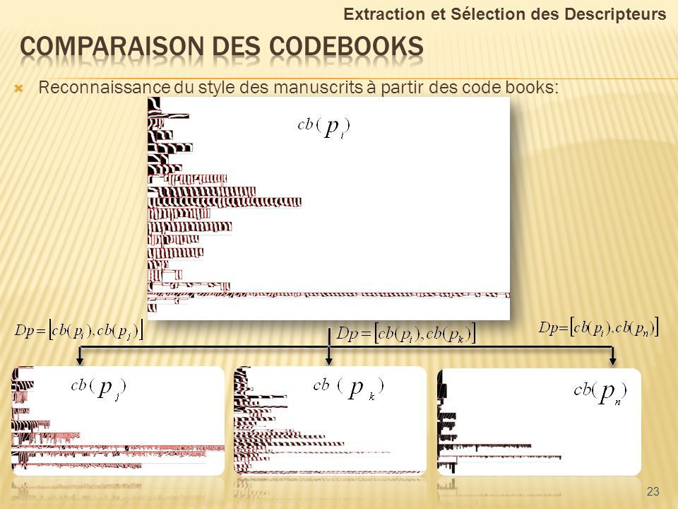 Reconnaissance du style des manuscrits à partir des code books: 23 Extraction et Sélection des Descripteurs