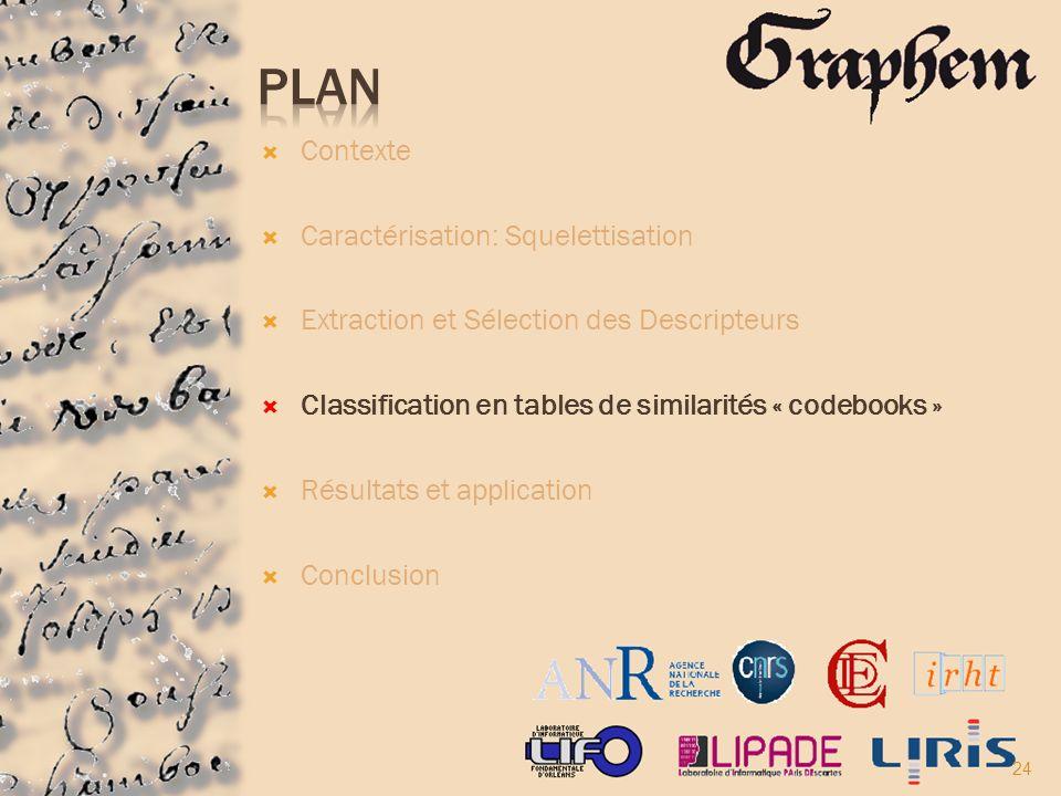 Contexte Caractérisation: Squelettisation Extraction et Sélection des Descripteurs Classification en tables de similarités « codebooks » Résultats et