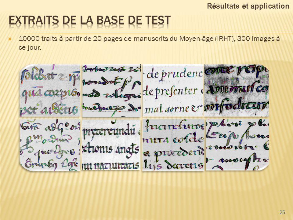 10000 traits à partir de 20 pages de manuscrits du Moyen-âge (IRHT), 300 images à ce jour. 25 Résultats et application