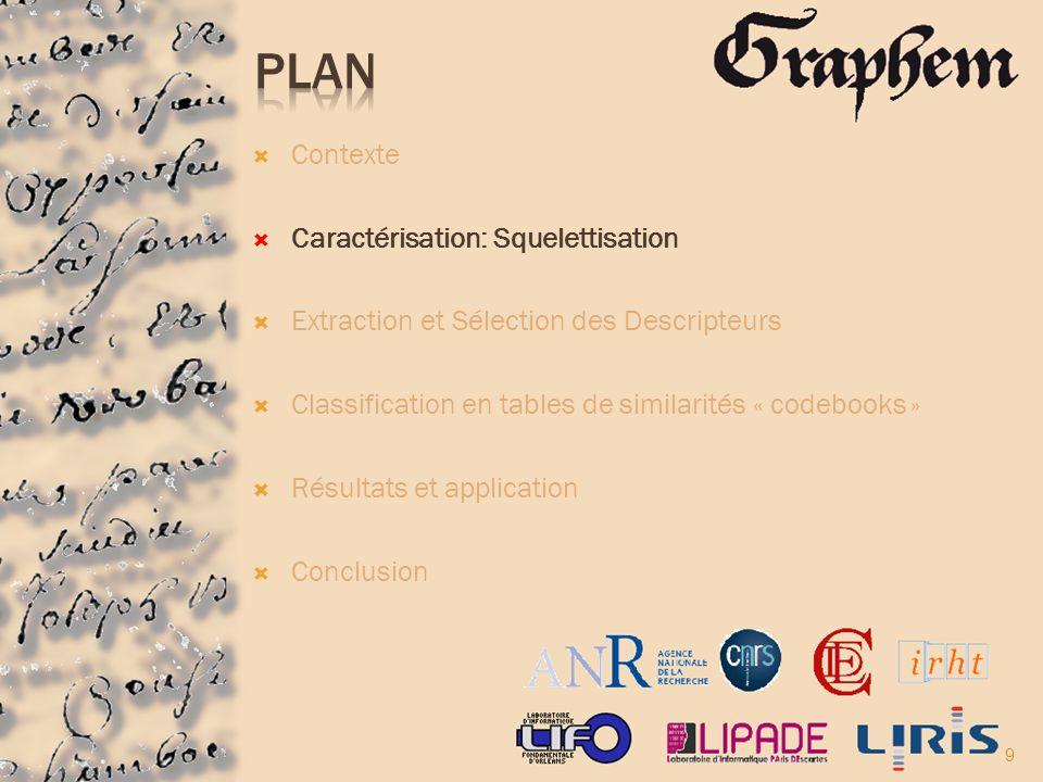 Caractérisation: Squelettisation Extraction et Sélection des Descripteurs Classification en tables de similarités « codebooks » Résultats et applicati