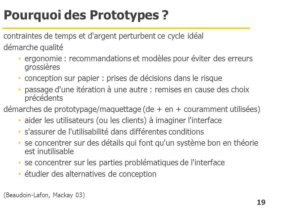 19 Pourquoi des Prototypes ? contraintes de temps et d'argent perturbent ce cycle idéal démarche qualité ergonomie : recommandations et modèles pour é